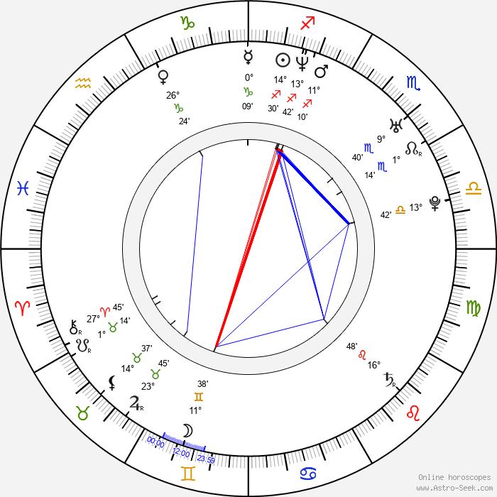 Paolo Meneguzzi - Birth horoscope chart