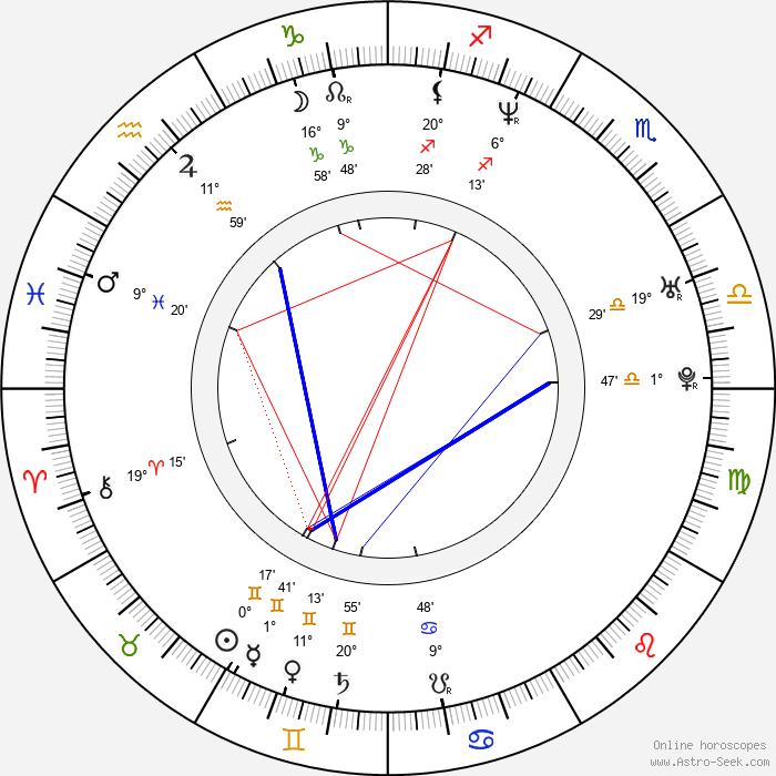 Paolo Montalban - Birth horoscope chart