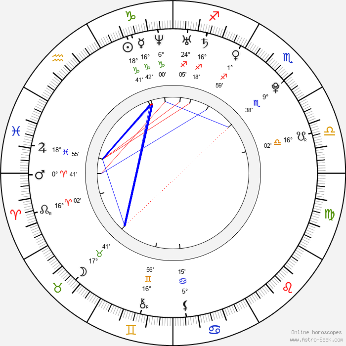 Paolo Nutini - Birth horoscope chart