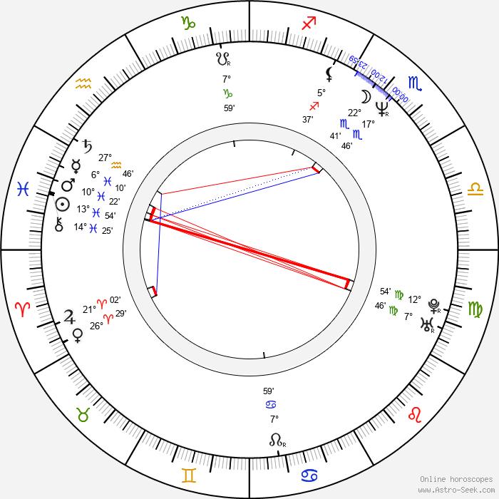 Paolo Virzì - Birth horoscope chart