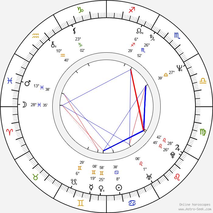 Paris Barclay - Birth horoscope chart