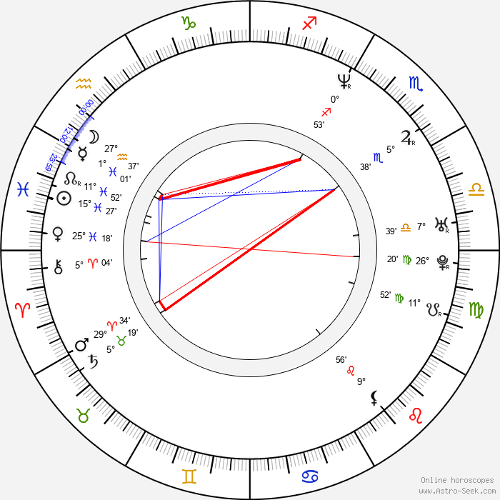Paris Jefferson - Birth horoscope chart
