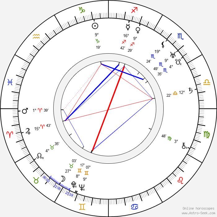Parisys - Birth horoscope chart