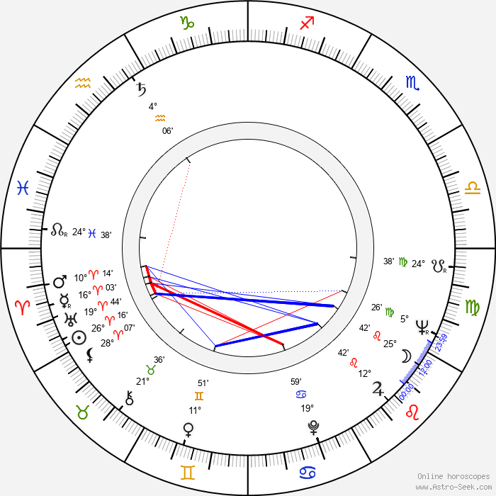 Pascale de Boysson - Birth horoscope chart