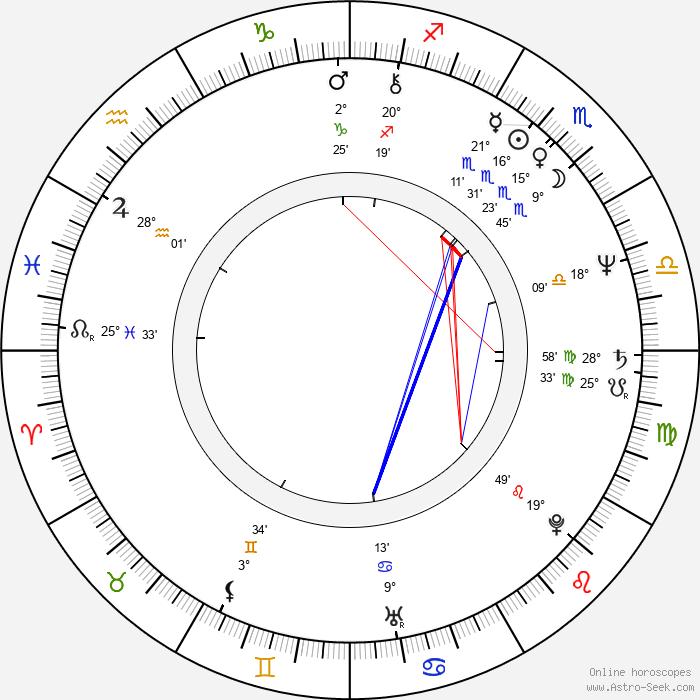 Pasi Kaunisto - Birth horoscope chart