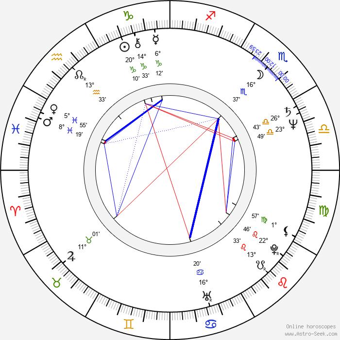 Pat Benatar - Birth horoscope chart