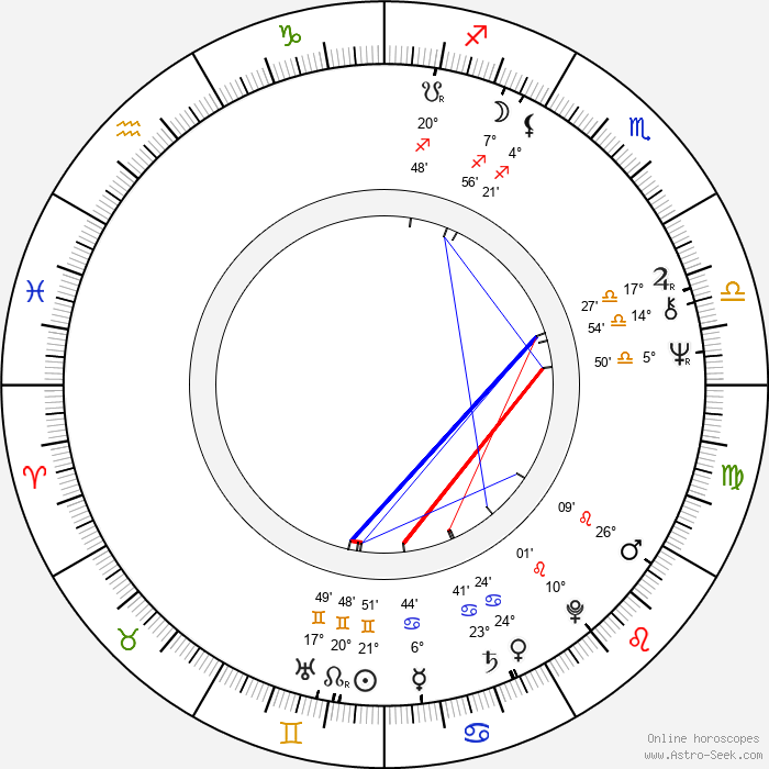 Pat Bishop - Birth horoscope chart