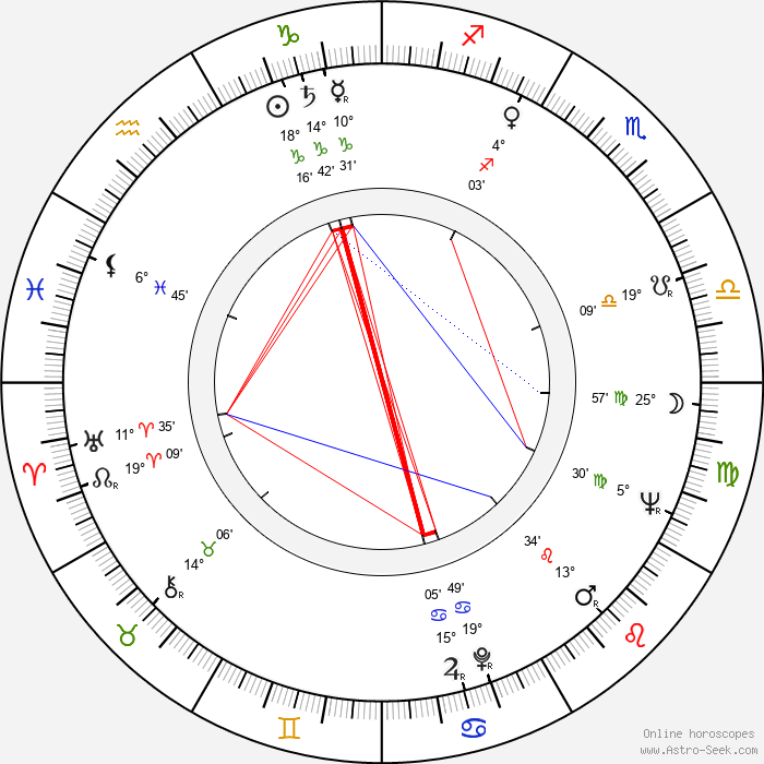 Pat Conway - Birth horoscope chart