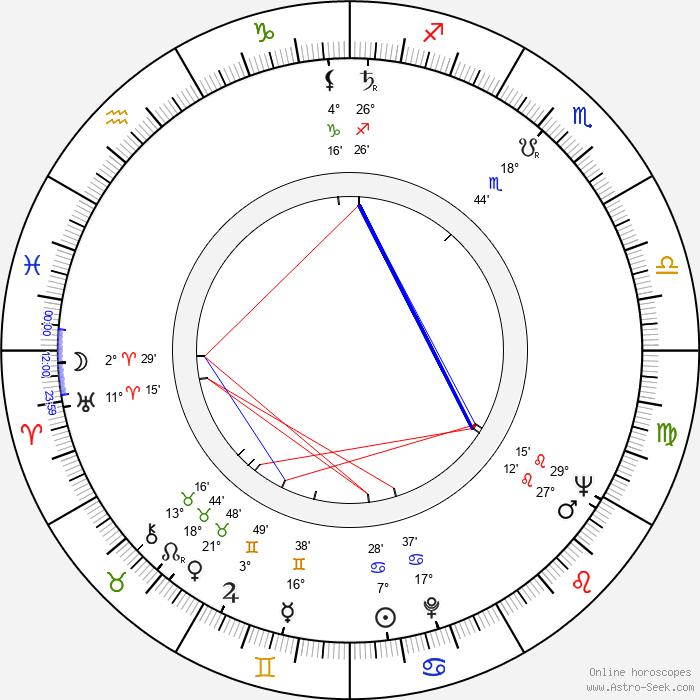 Pat Crawford Brown - Birth horoscope chart