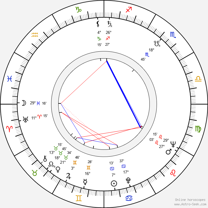 Pat Crawford Brown - Birth horoscope chart