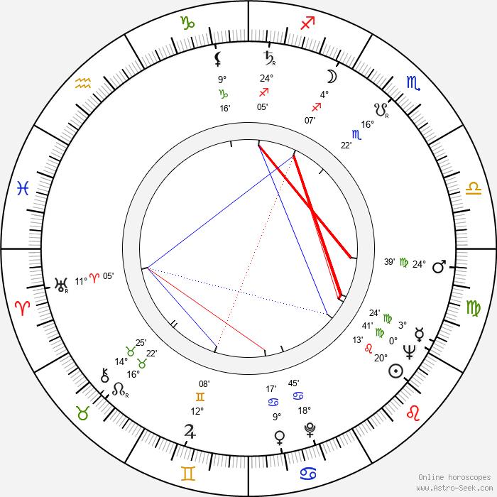 Pat Harrington Jr. - Birth horoscope chart