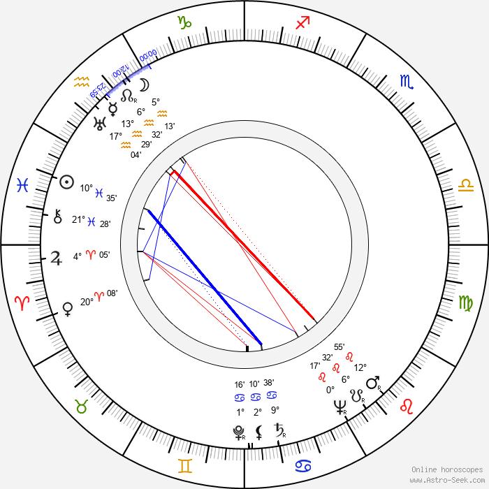 Pat Jackson - Birth horoscope chart
