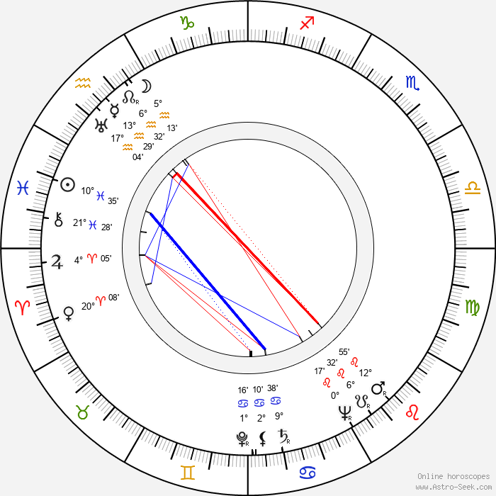 Pat Jackson - Birth horoscope chart