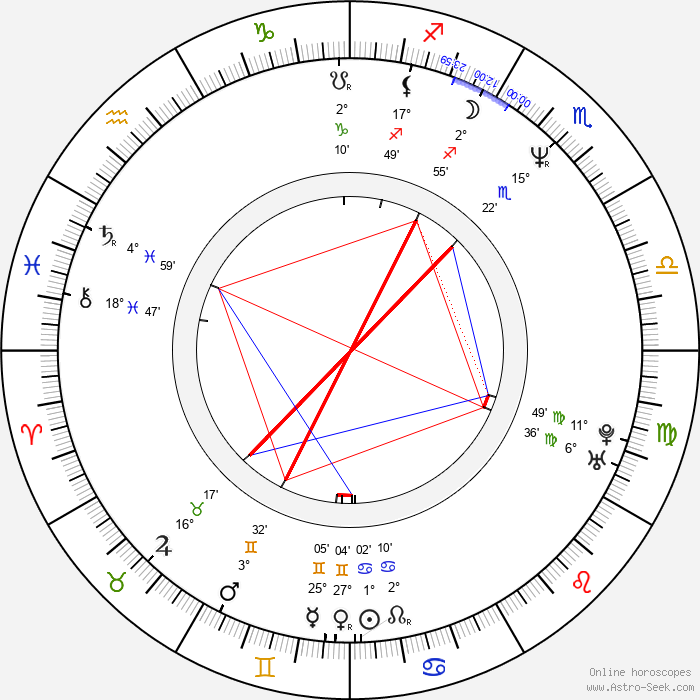 Paterson Joseph - Birth horoscope chart