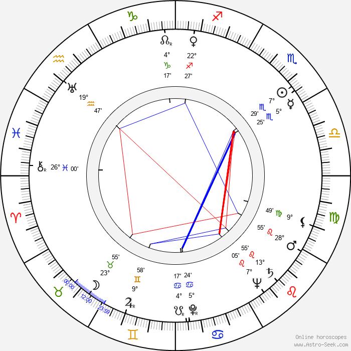 Patience Gray - Birth horoscope chart