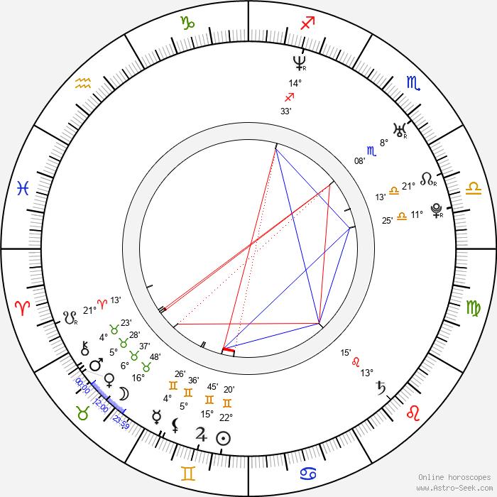 Paťo Imre - Birth horoscope chart