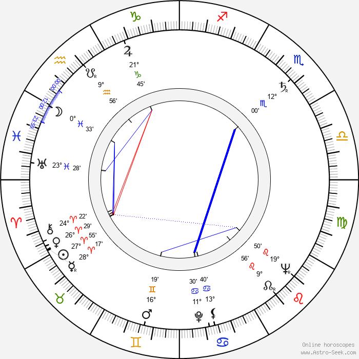 Patric Doonan - Birth horoscope chart