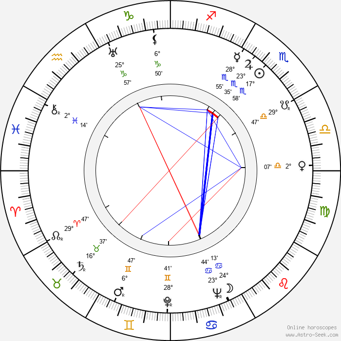 Patric Knowles - Birth horoscope chart