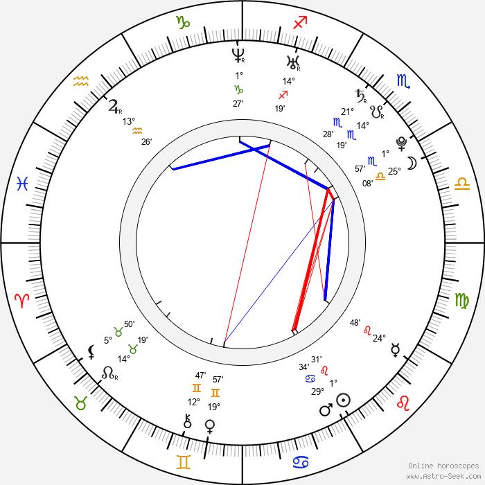 Patrice Bergeron - Birth horoscope chart