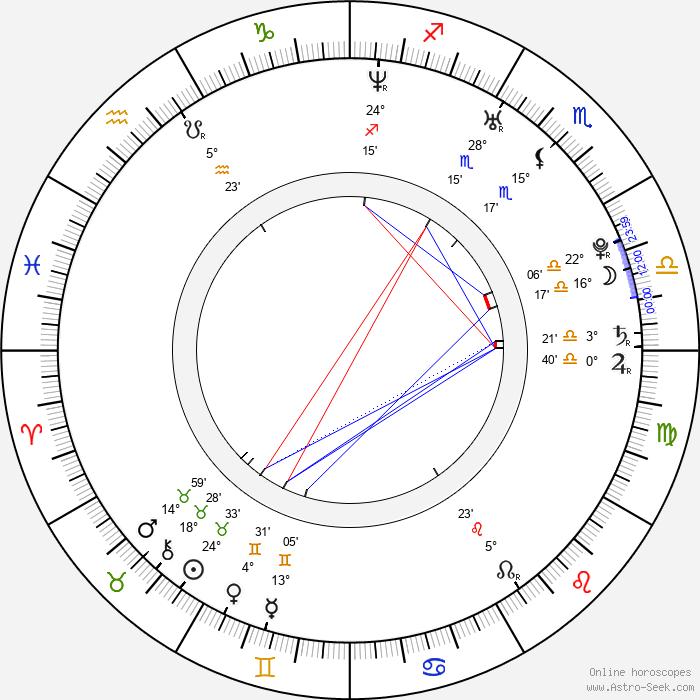 Patrice Evra - Birth horoscope chart