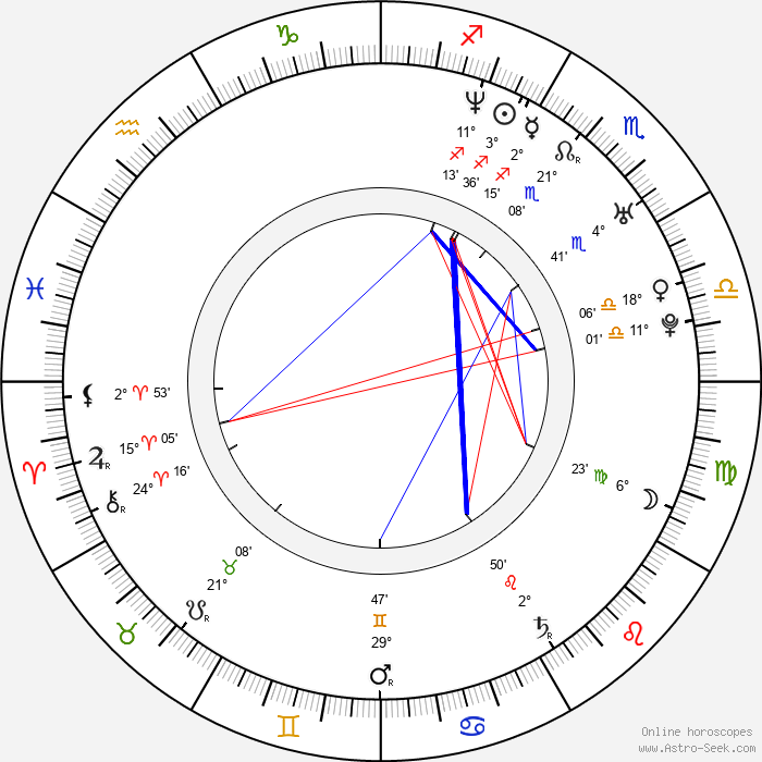 Patrice Lauzon - Birth horoscope chart