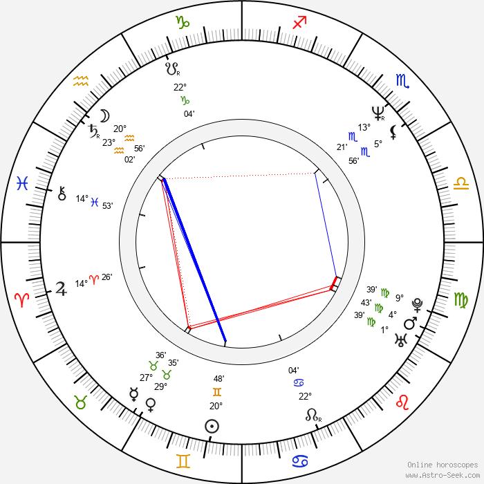 Patrice Martinez - Birth horoscope chart