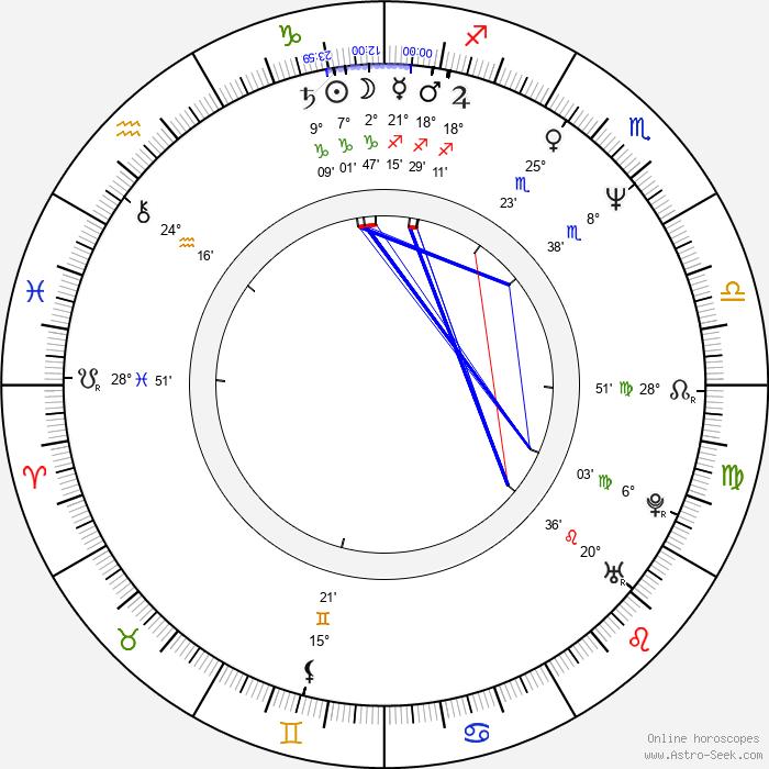Patricia Clarkson - Birth horoscope chart