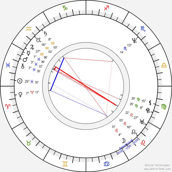 Patricia Echegoyen - Birth horoscope chart