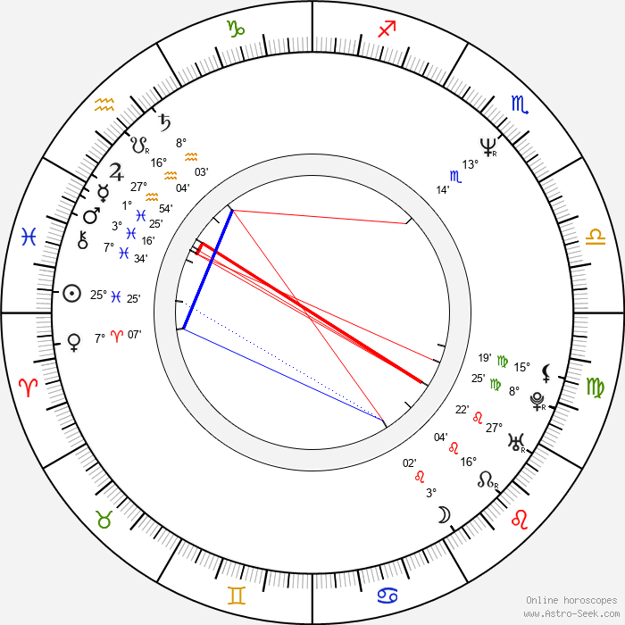 Patricia Echegoyen - Birth horoscope chart