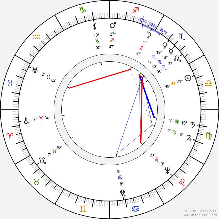 Patricia Jessel - Birth horoscope chart