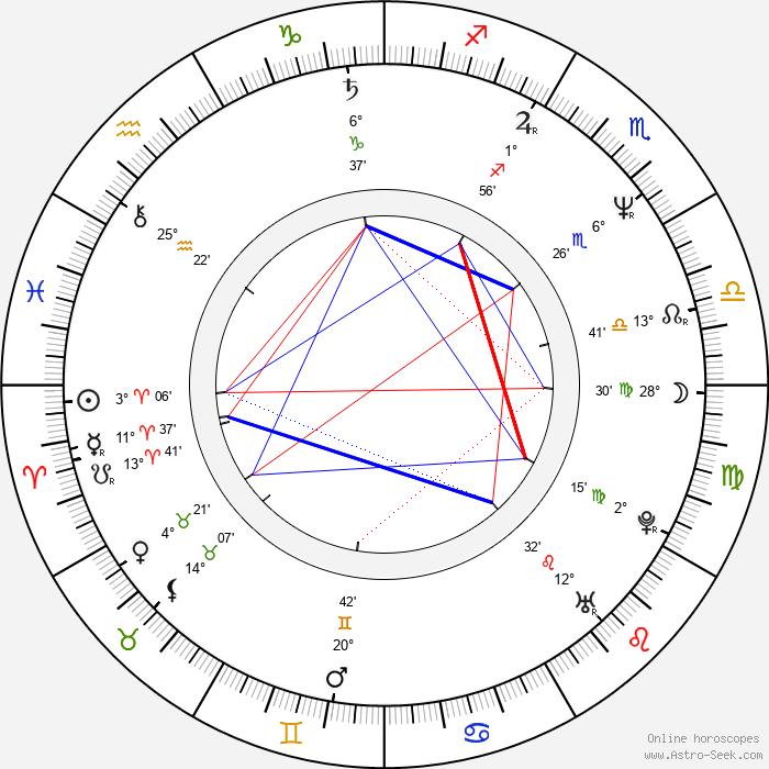Patricia Millardet - Birth horoscope chart