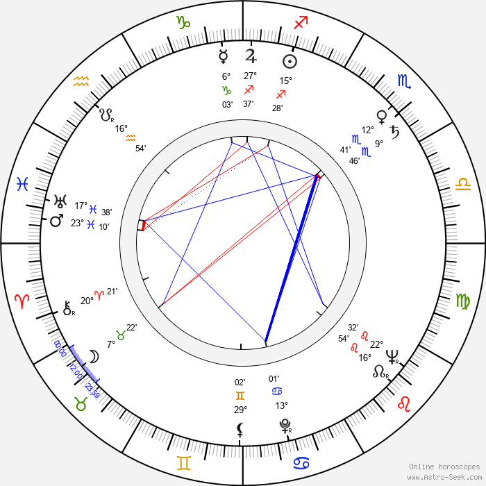 Patricia Place - Birth horoscope chart
