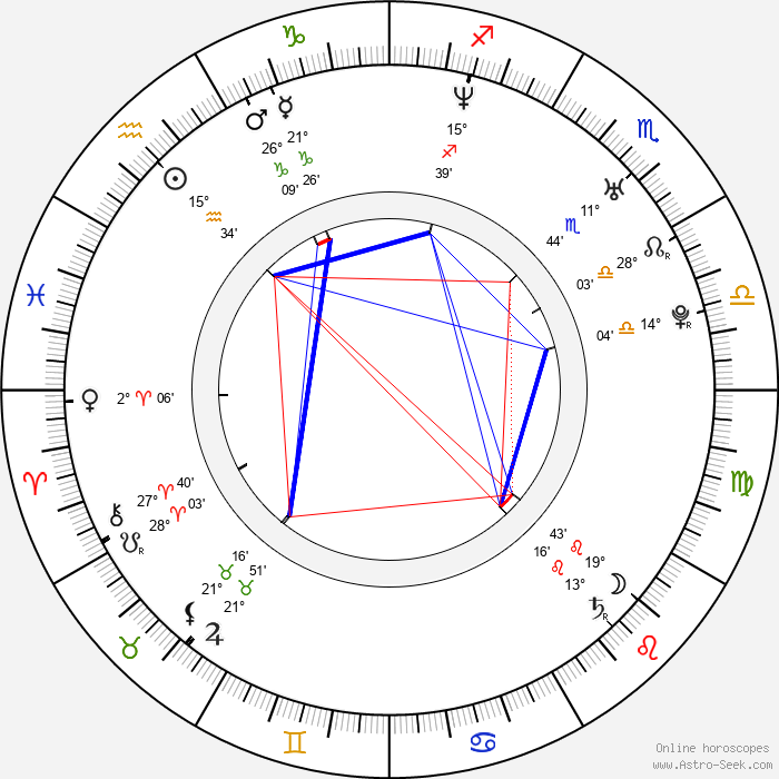 Patricia Prata - Birth horoscope chart