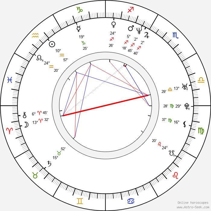 Patricia Velasquez - Birth horoscope chart