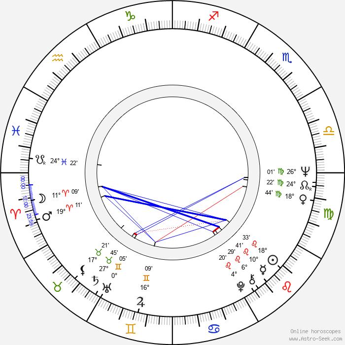 Patricio Guzmán - Birth horoscope chart