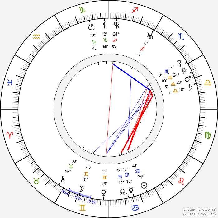 Patricio Valladares - Birth horoscope chart