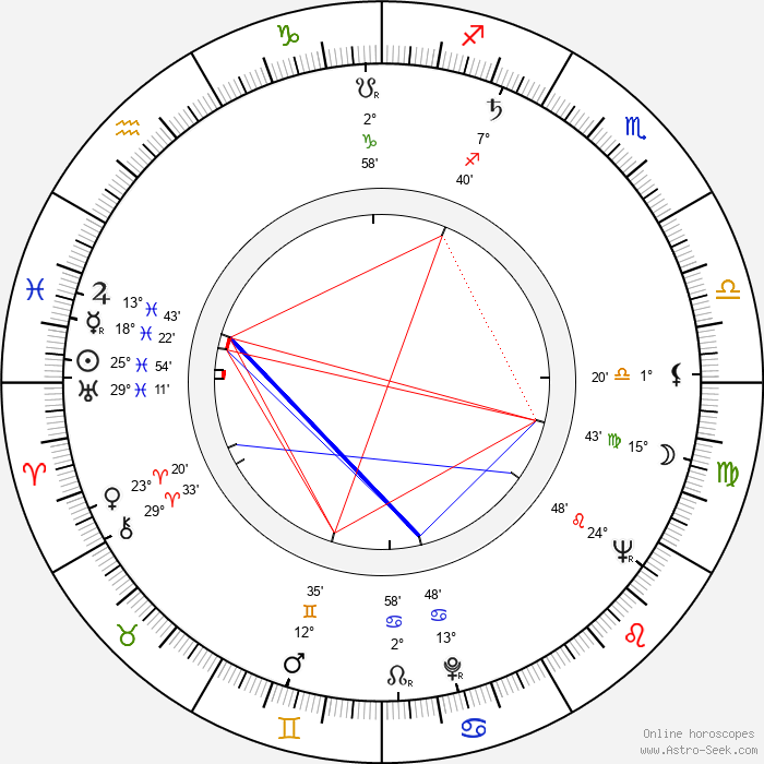 Patrick Allen - Birth horoscope chart