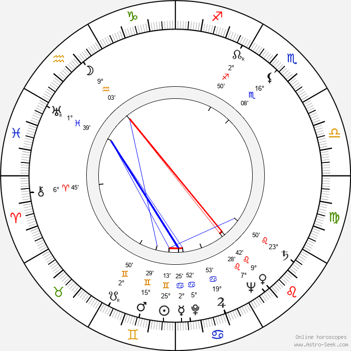 Patrick Cranshaw - Birth horoscope chart
