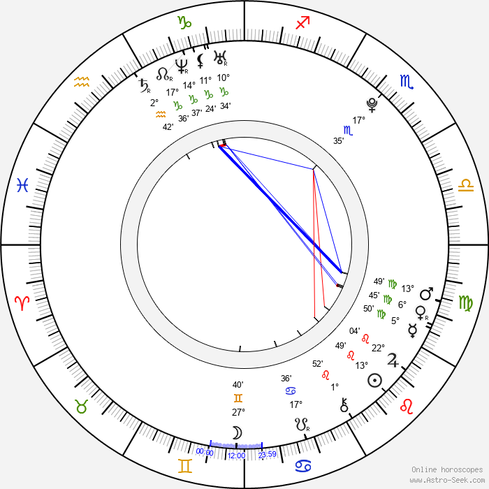 Patrick Dorn - Birth horoscope chart