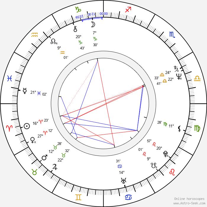 Patrick Doyle - Birth horoscope chart