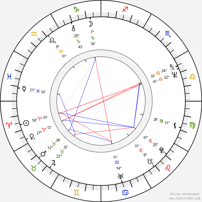 Patrick Doyle - Birth horoscope chart