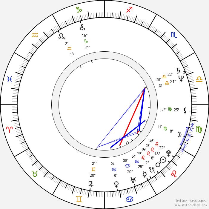 Patrick Fierry - Birth horoscope chart