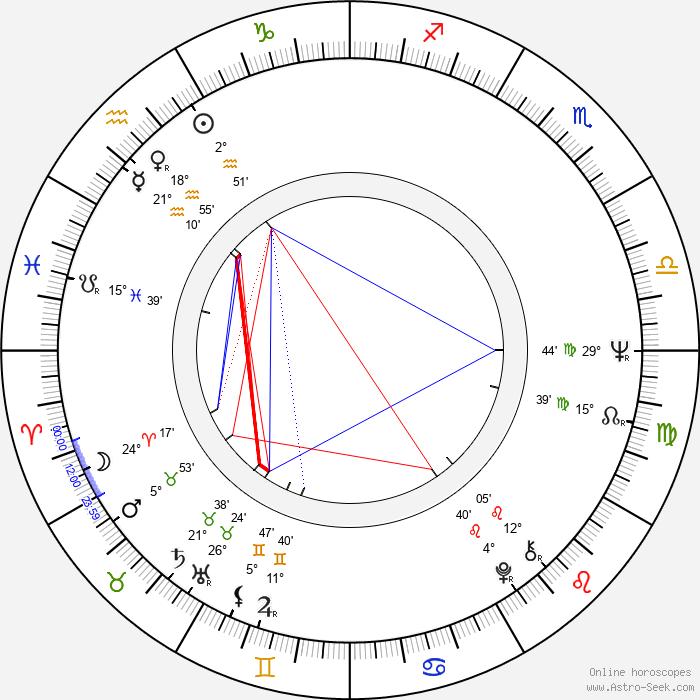 Patrick Fyffe - Birth horoscope chart