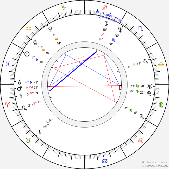 Patrick Gallagher - Birth horoscope chart