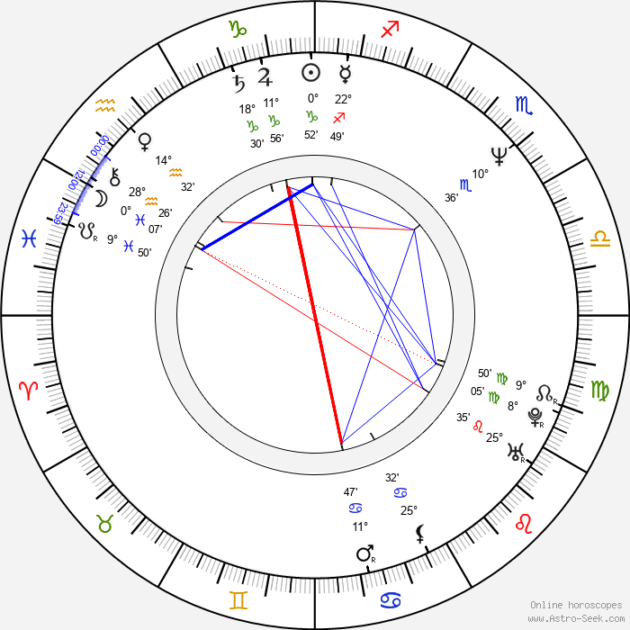 Patrick J. Fitzgerald - Birth horoscope chart