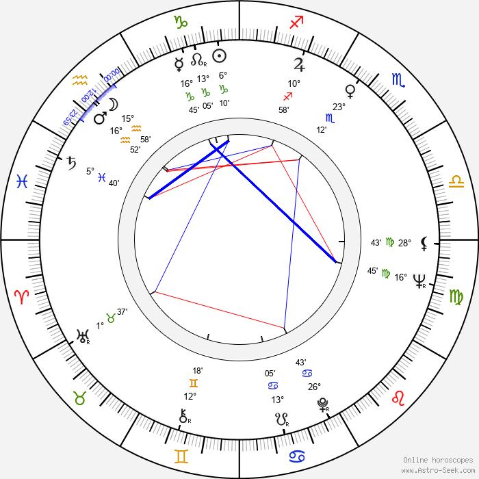 Patrick J. Palmer - Birth horoscope chart