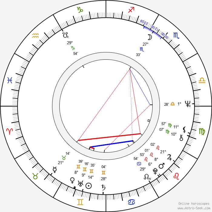 Patrick Jamain - Birth horoscope chart