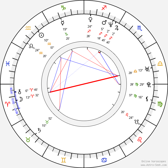 Patrick Kielty - Birth horoscope chart
