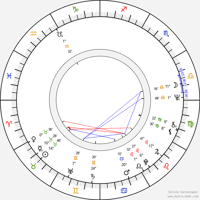 Patrick Longchamps - Birth horoscope chart