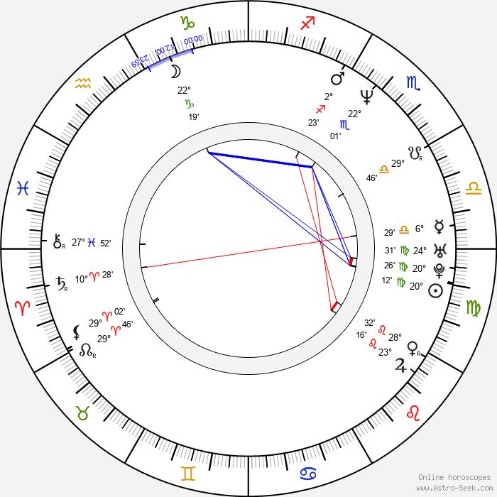 Patrick McGaw - Birth horoscope chart